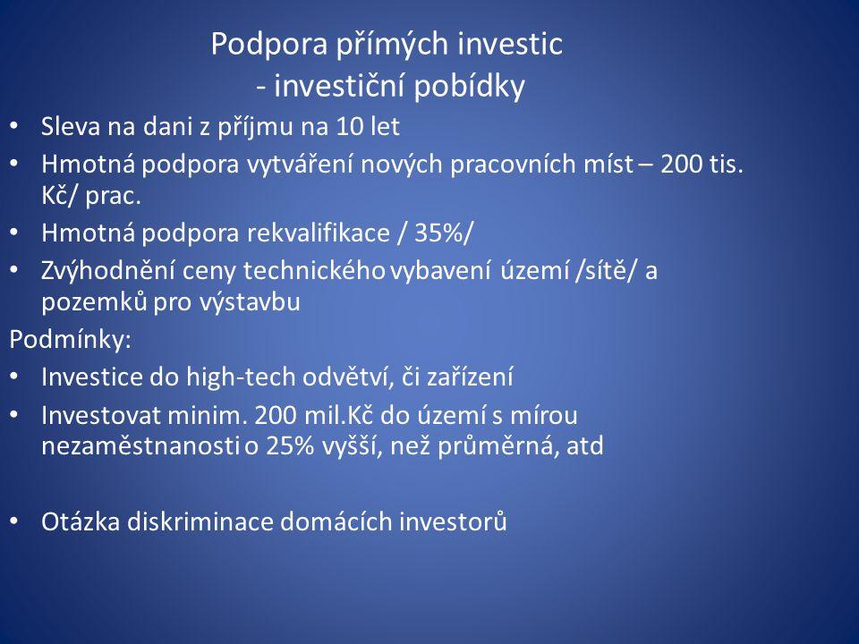 Podpora přímých investic - investiční pobídky Sleva na dani z příjmu na 10 let Hmotná podpora vytváření nových pracovních míst – 200 tis.