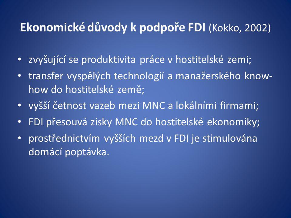Ekonomické důvody k podpoře FDI (Kokko, 2002) zvyšující se produktivita práce v hostitelské zemi; transfer vyspělých technologií a manažerského know- how do hostitelské země; vyšší četnost vazeb mezi MNC a lokálními firmami; FDI přesouvá zisky MNC do hostitelské ekonomiky; prostřednictvím vyšších mezd v FDI je stimulována domácí poptávka.