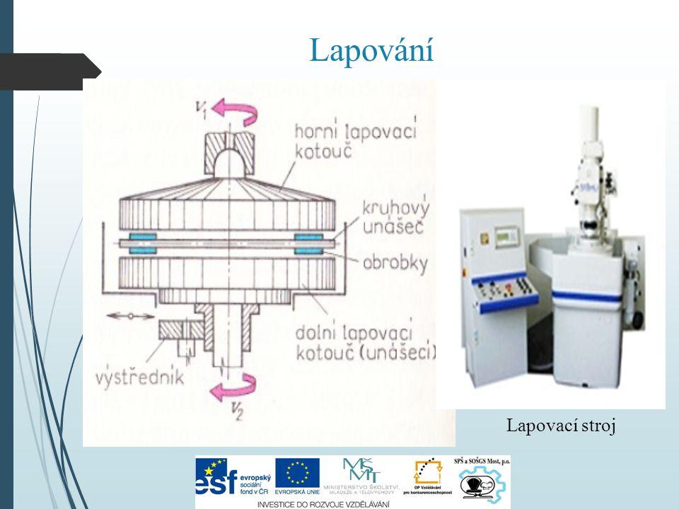 Lapování Lapovací stroj