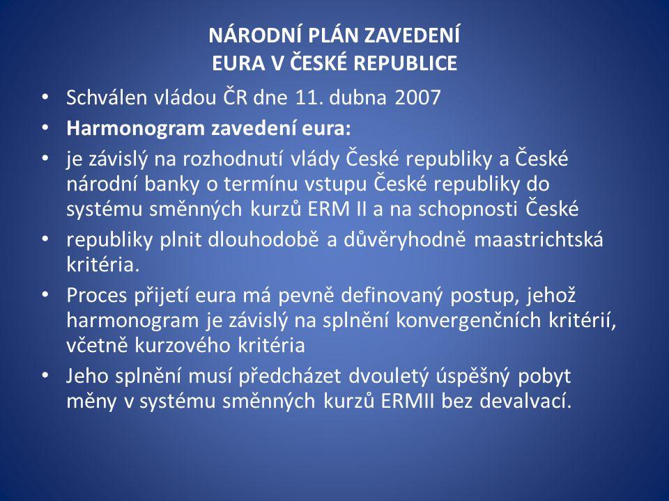 NÁRODNÍ PLÁN ZAVEDENÍ EURA V ČESKÉ REPUBLICE Schválen vládou ČR dne 11.
