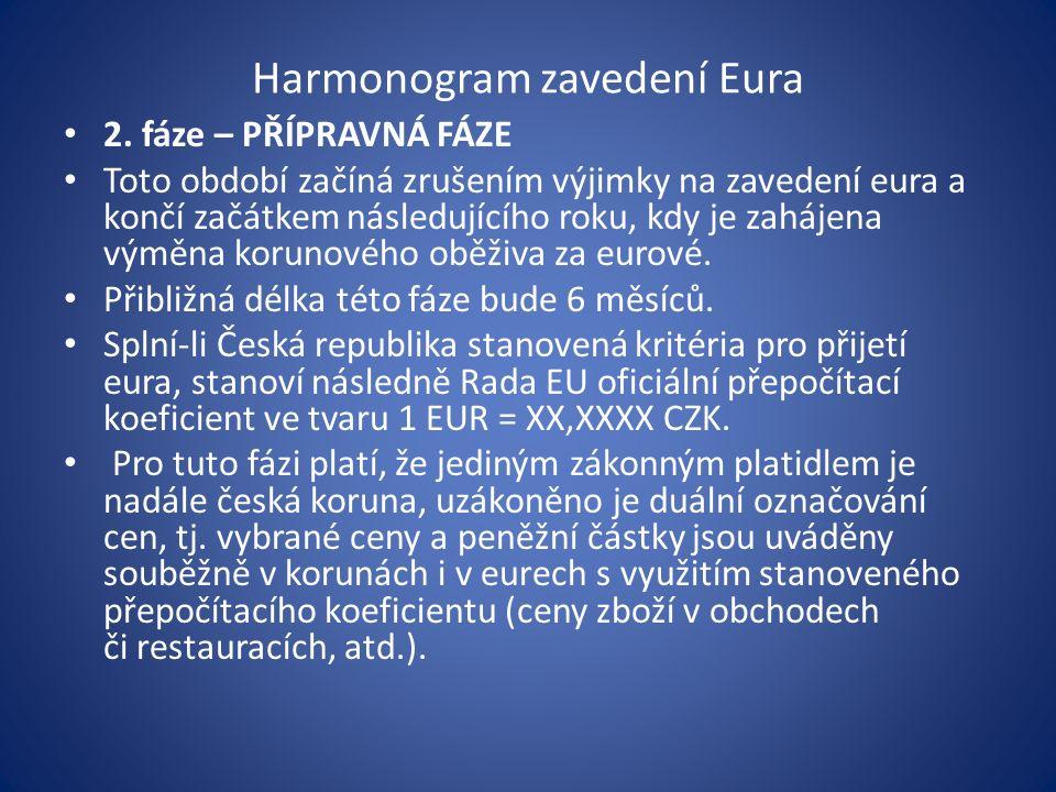 Harmonogram zavedení Eura 2.