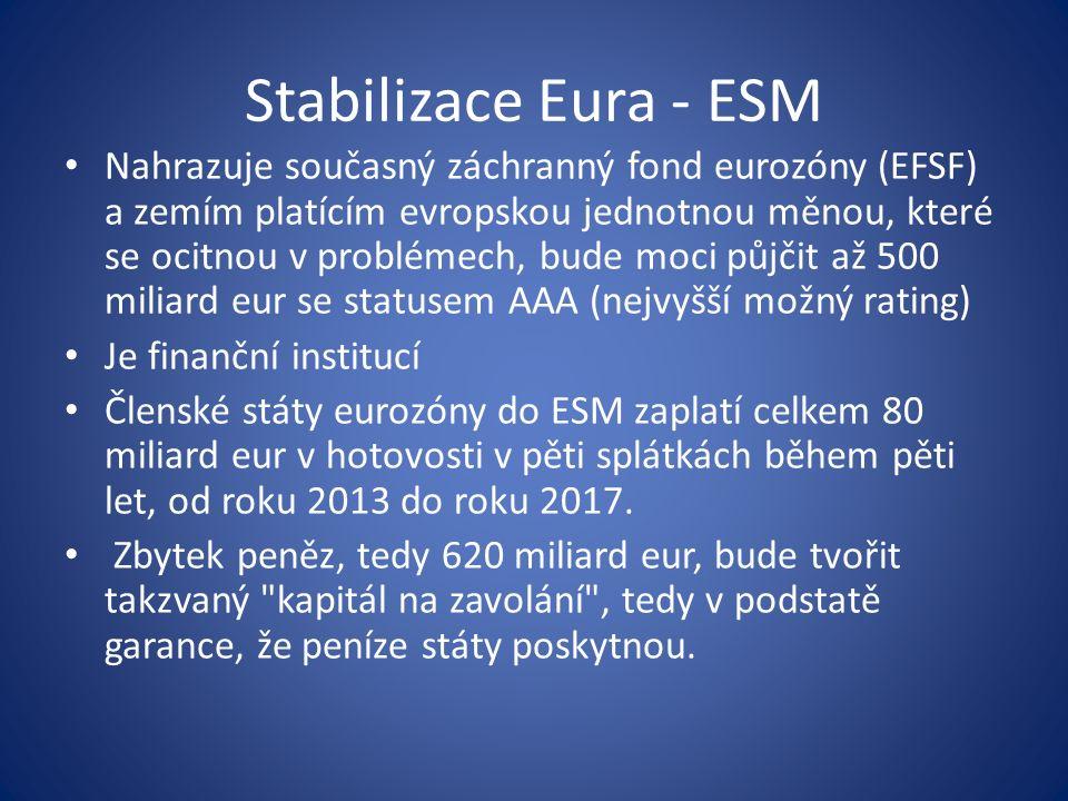 Stabilizace Eura - ESM Nahrazuje současný záchranný fond eurozóny (EFSF) a zemím platícím evropskou jednotnou měnou, které se ocitnou v problémech, bude moci půjčit až 500 miliard eur se statusem AAA (nejvyšší možný rating) Je finanční institucí Členské státy eurozóny do ESM zaplatí celkem 80 miliard eur v hotovosti v pěti splátkách během pěti let, od roku 2013 do roku 2017.