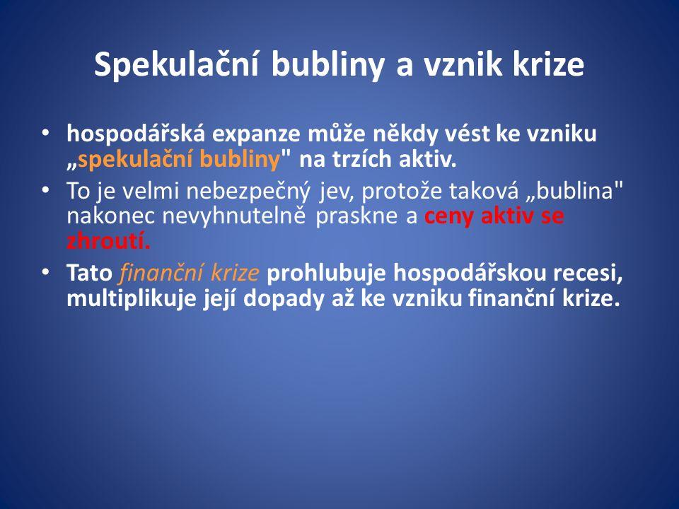 """Spekulační bubliny a vznik krize hospodářská expanze může někdy vést ke vzniku """"spekulační bubliny na trzích aktiv."""