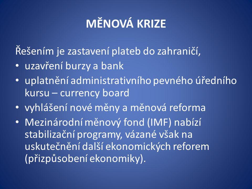 MĚNOVÁ KRIZE Řešením je zastavení plateb do zahraničí, uzavření burzy a bank uplatnění administrativního pevného úředního kursu – currency board vyhlášení nové měny a měnová reforma Mezinárodní měnový fond (IMF) nabízí stabilizační programy, vázané však na uskutečnění další ekonomických reforem (přizpůsobení ekonomiky).