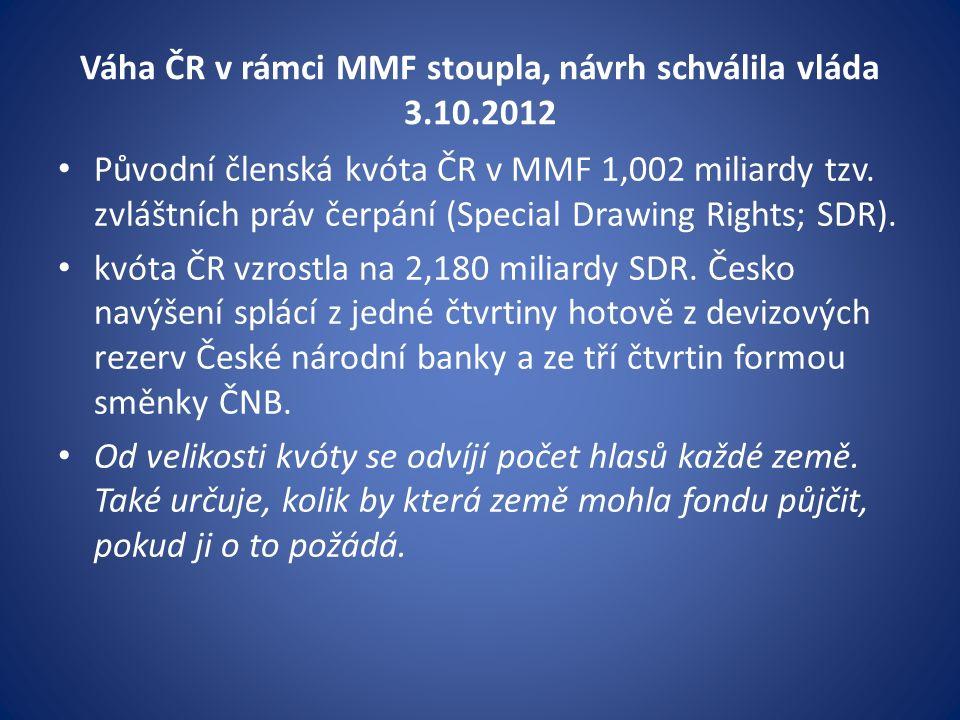 Váha ČR v rámci MMF stoupla, návrh schválila vláda 3.10.2012 Původní členská kvóta ČR v MMF 1,002 miliardy tzv.