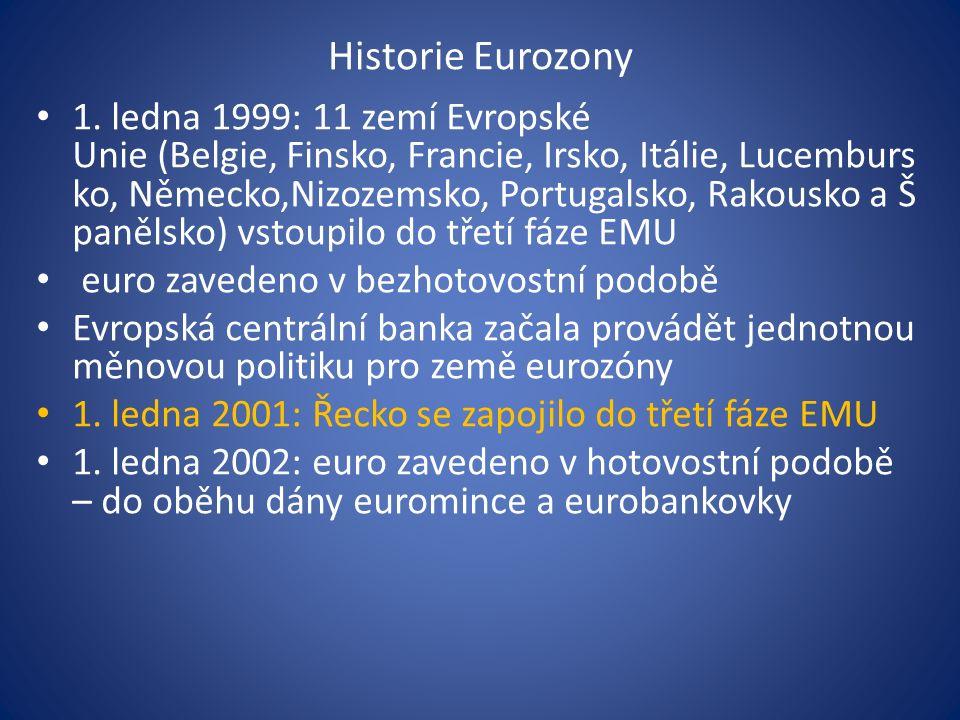 Historie Eurozony 1.