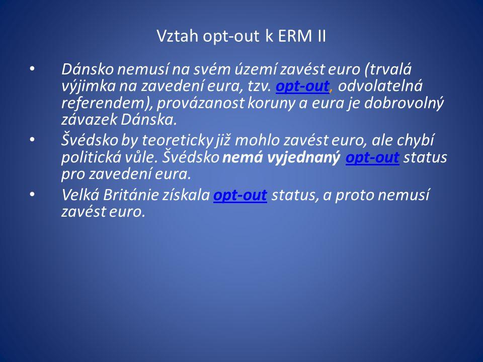 Vztah opt-out k ERM II Dánsko nemusí na svém území zavést euro (trvalá výjimka na zavedení eura, tzv.