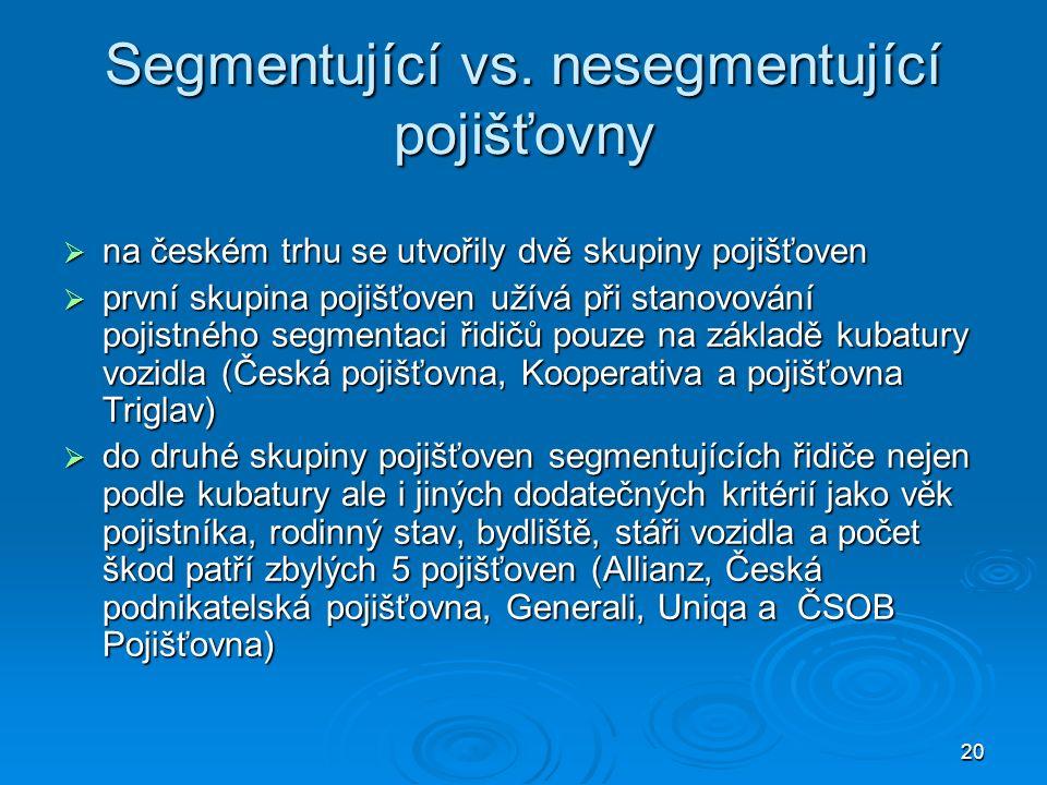 20 Segmentující vs. nesegmentující pojišťovny  na českém trhu se utvořily dvě skupiny pojišťoven  první skupina pojišťoven užívá při stanovování poj