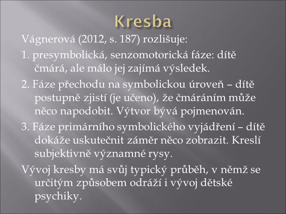 Vágnerová (2012, s. 187) rozlišuje: 1.