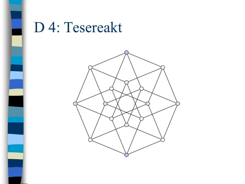 D 4: Tesereakt