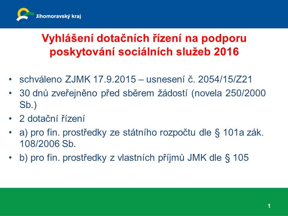 Vyhlášení dotačních řízení na podporu poskytování sociálních služeb 2016 schváleno ZJMK 17.9.2015 – usnesení č.
