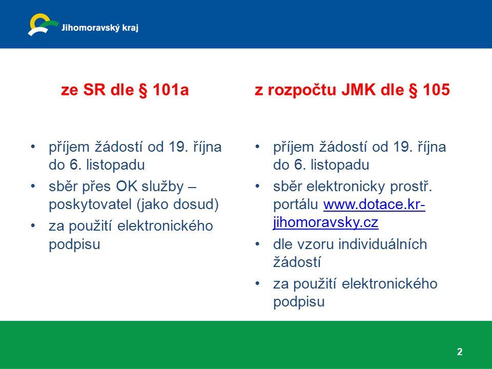 ze SR dle § 101a příjem žádostí od 19. října do 6. listopadu sběr přes OK služby – poskytovatel (jako dosud) za použití elektronického podpisu z rozpo