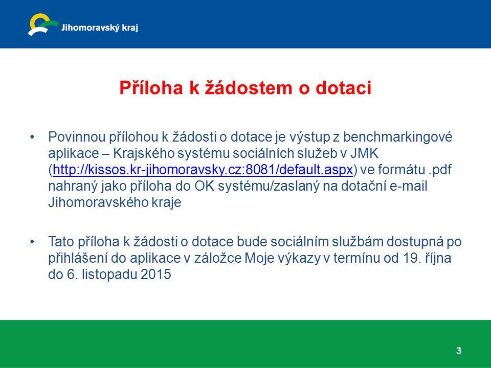 Příloha k žádostem o dotaci Povinnou přílohou k žádosti o dotace je výstup z benchmarkingové aplikace – Krajského systému sociálních služeb v JMK (http://kissos.kr-jihomoravsky.cz:8081/default.aspx) ve formátu.pdf nahraný jako příloha do OK systému/zaslaný na dotační e-mail Jihomoravského krajehttp://kissos.kr-jihomoravsky.cz:8081/default.aspx Tato příloha k žádosti o dotace bude sociálním službám dostupná po přihlášení do aplikace v záložce Moje výkazy v termínu od 19.