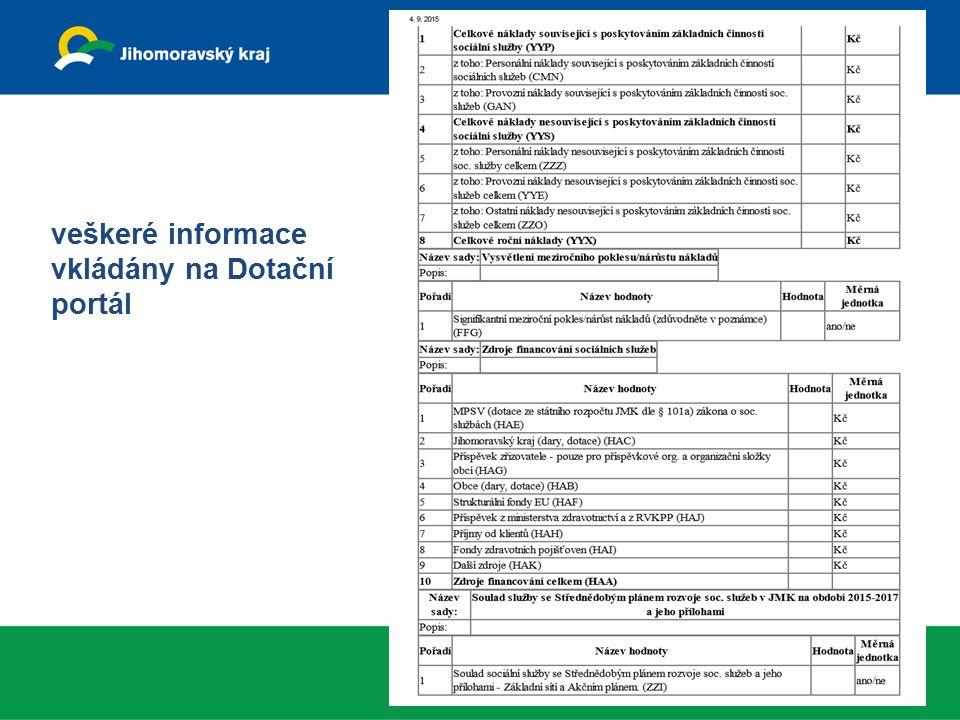 veškeré informace vkládány na Dotační portál 6