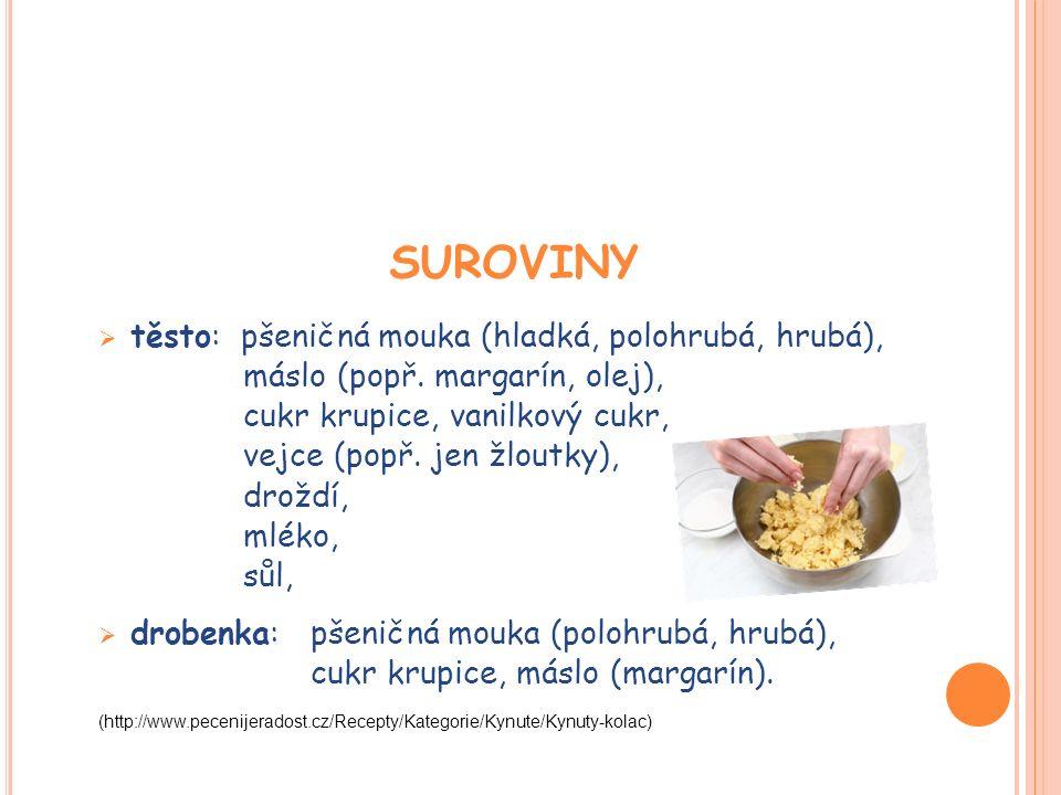 (http://www.prozeny.cz/recepty/recepty-a-vareni/babicciny-recepty/26819-babicciny- recepty-kynute-kolace)
