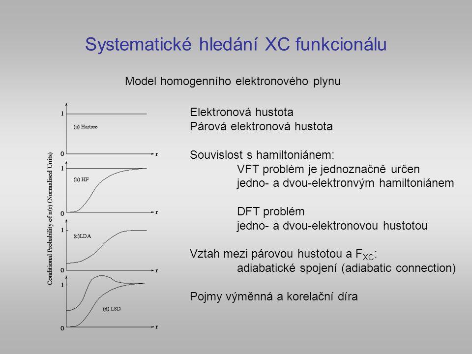 Systematické hledání XC funkcionálu Elektronová hustota Párová elektronová hustota Souvislost s hamiltoniánem: VFT problém je jednoznačně určen jedno-