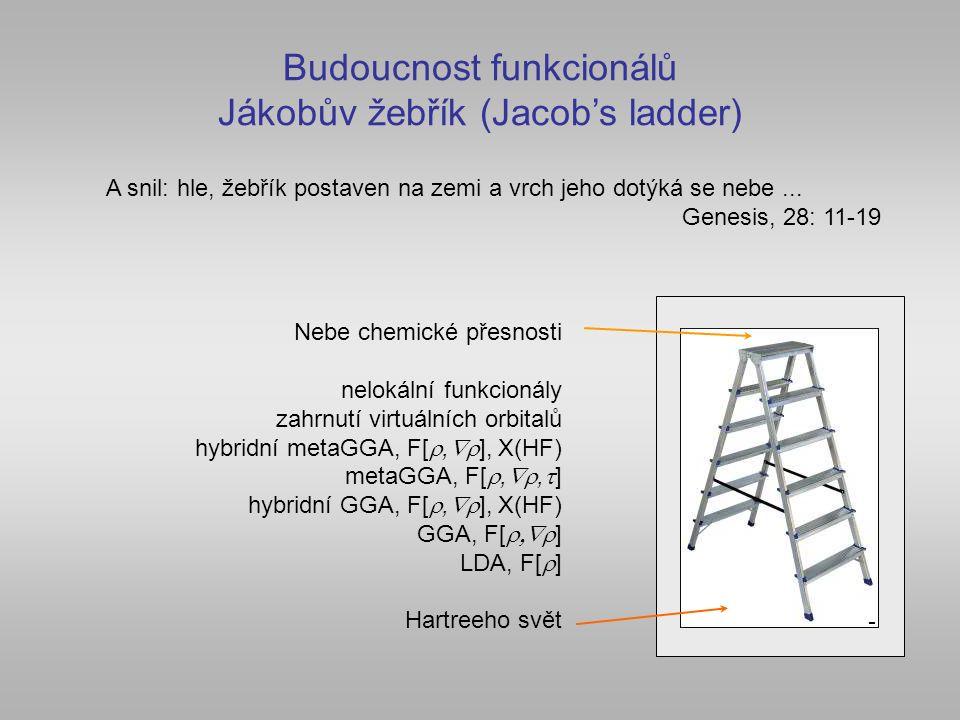 Budoucnost funkcionálů Jákobův žebřík (Jacob's ladder) A snil: hle, žebřík postaven na zemi a vrch jeho dotýká se nebe... Genesis, 28: 11-19 Nebe chem