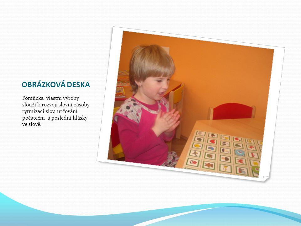 OBRÁZKOVÁ DESKA Pomůcka vlastní výroby slouží k rozvoji slovní zásoby, rytmizaci slov, určování počáteční a poslední hlásky ve slově.