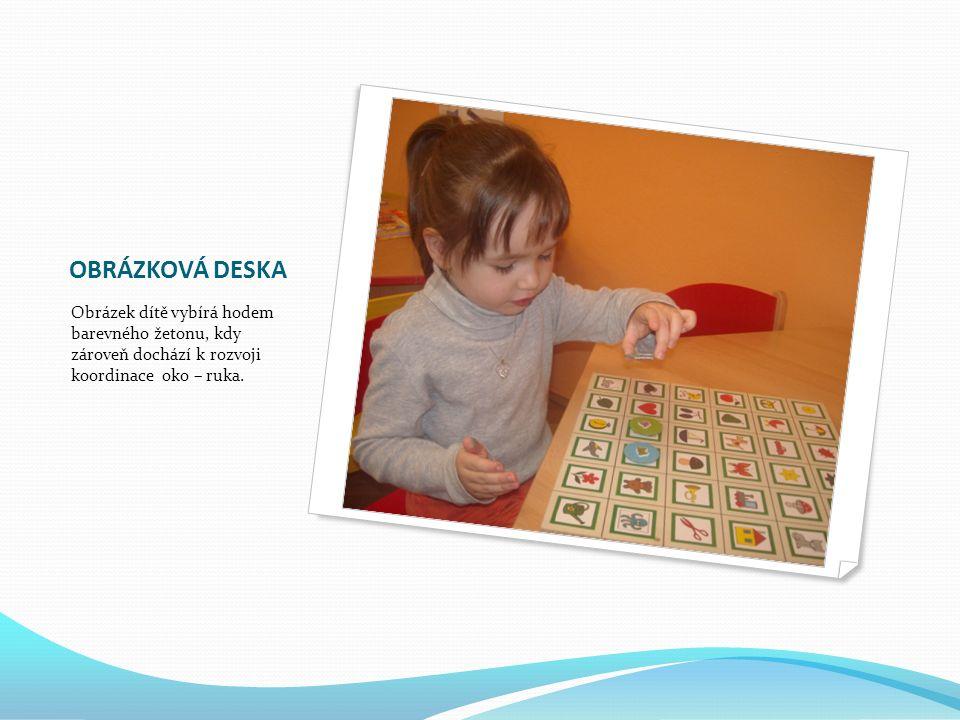 OBRÁZKOVÁ DESKA Obrázek dítě vybírá hodem barevného žetonu, kdy zároveň dochází k rozvoji koordinace oko – ruka.