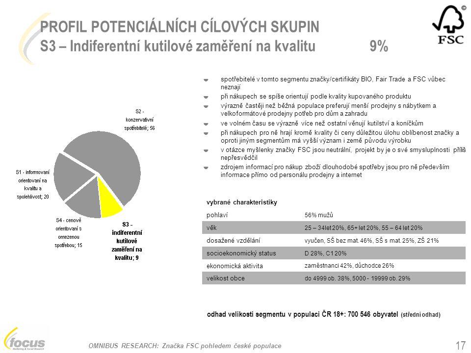 OMNIBUS RESEARCH: Značka FSC pohledem české populace 17 PROFIL POTENCIÁLNÍCH CÍLOVÝCH SKUPIN S3 – Indiferentní kutilové zaměření na kvalitu9% vybrané
