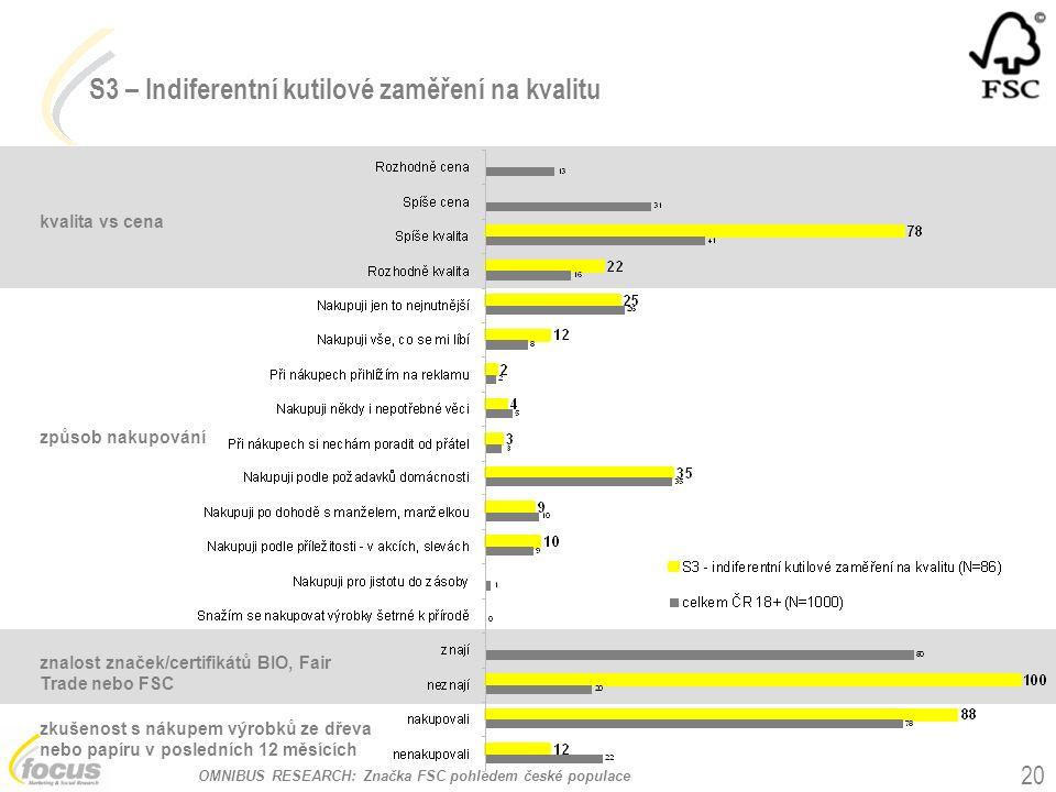 OMNIBUS RESEARCH: Značka FSC pohledem české populace 20 kvalita vs cena způsob nakupování S3 – Indiferentní kutilové zaměření na kvalitu znalost značek/certifikátů BIO, Fair Trade nebo FSC zkušenost s nákupem výrobků ze dřeva nebo papíru v posledních 12 měsících