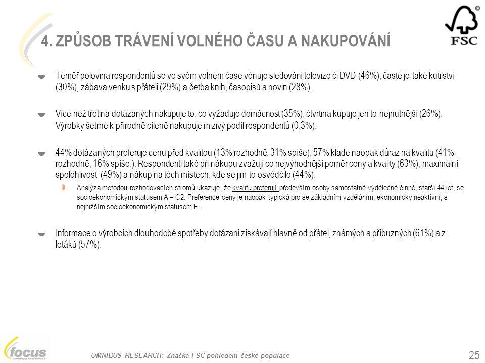 OMNIBUS RESEARCH: Značka FSC pohledem české populace 25  Téměř polovina respondentů se ve svém volném čase věnuje sledování televize či DVD (46%), časté je také kutilství (30%), zábava venku s přáteli (29%) a četba knih, časopisů a novin (28%).