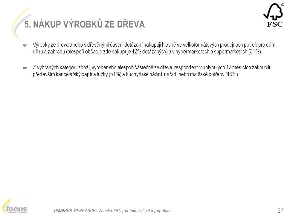 OMNIBUS RESEARCH: Značka FSC pohledem české populace 37  Výrobky ze dřeva anebo s dřevěnými částmi dotázaní nakupují hlavně ve velkoformátových prode