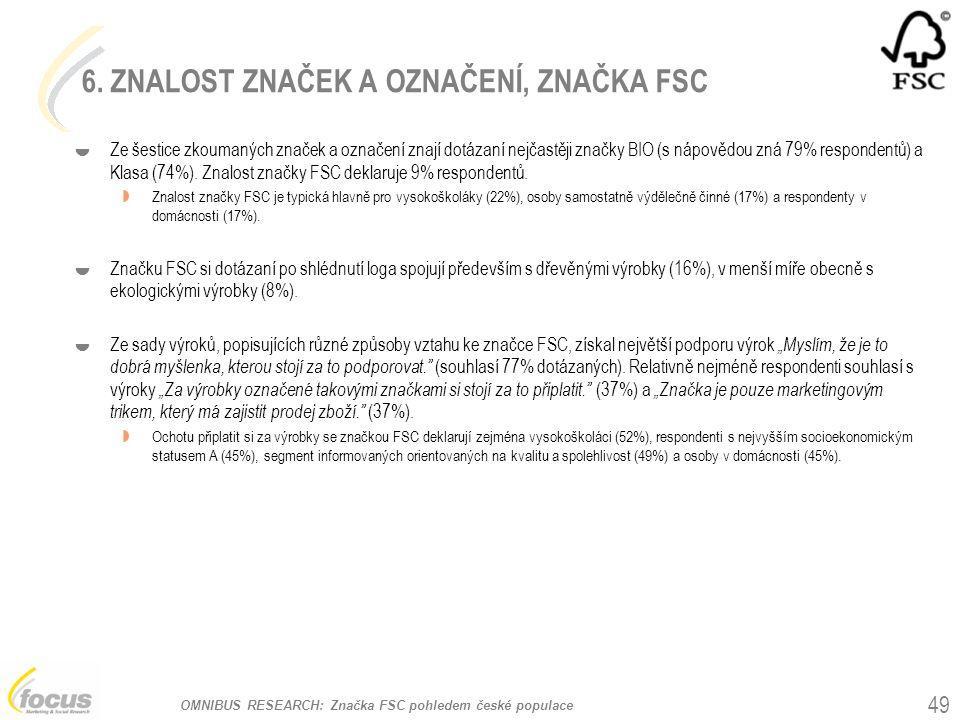 OMNIBUS RESEARCH: Značka FSC pohledem české populace 49  Ze šestice zkoumaných značek a označení znají dotázaní nejčastěji značky BIO (s nápovědou zná 79% respondentů) a Klasa (74%).