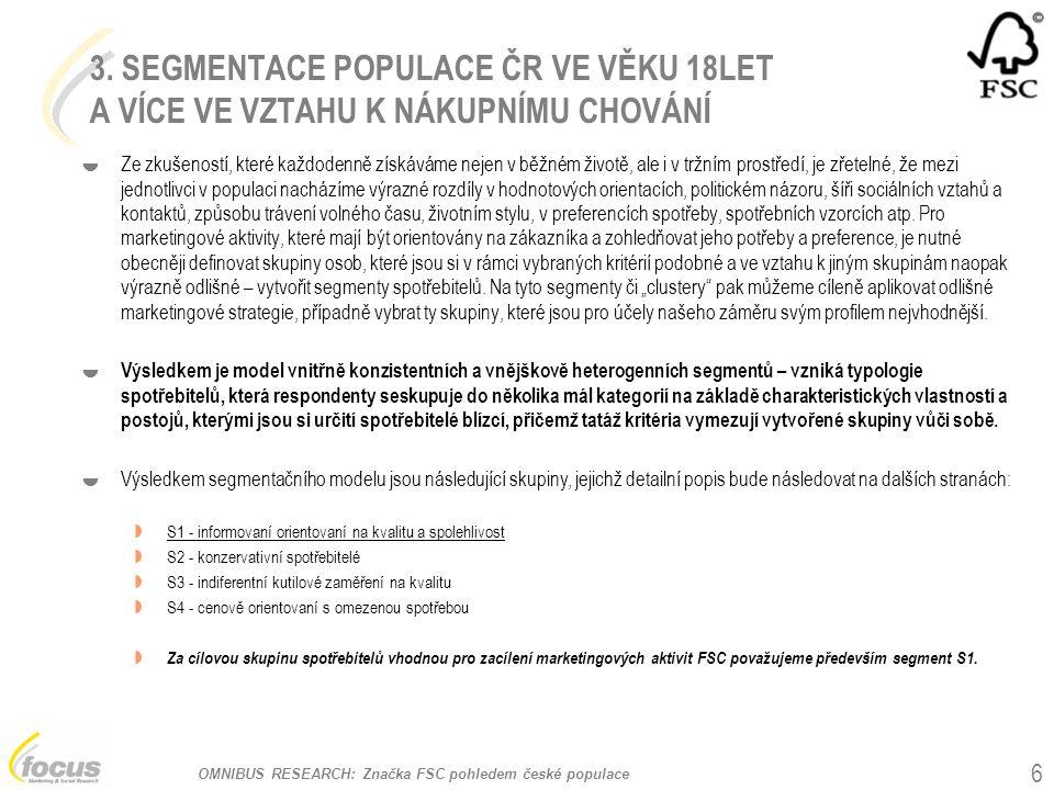 OMNIBUS RESEARCH: Značka FSC pohledem české populace 17 PROFIL POTENCIÁLNÍCH CÍLOVÝCH SKUPIN S3 – Indiferentní kutilové zaměření na kvalitu9% vybrané charakteristiky pohlaví 56% mužů věk 25 – 34let 20%, 65+ let 20%, 55 – 64 let 20% dosažené vzdělání vyučen, SŠ bez mat.