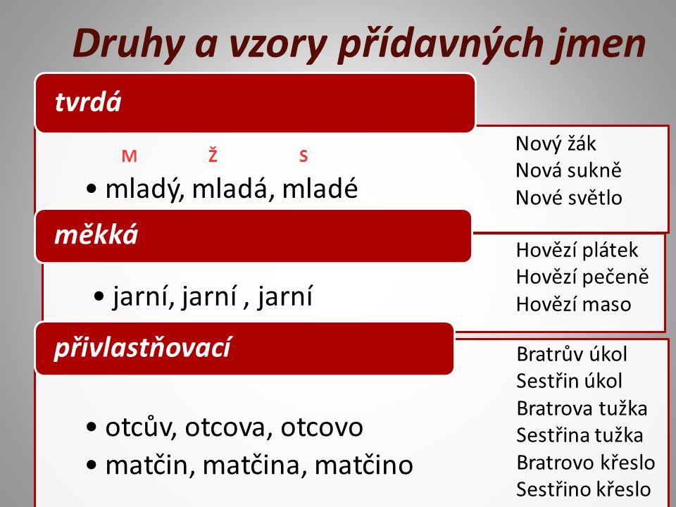 Zdroje:  KRAUSOVÁ, Zdeňka; TERŠOVÁ, Renata.Český jazyk 6.