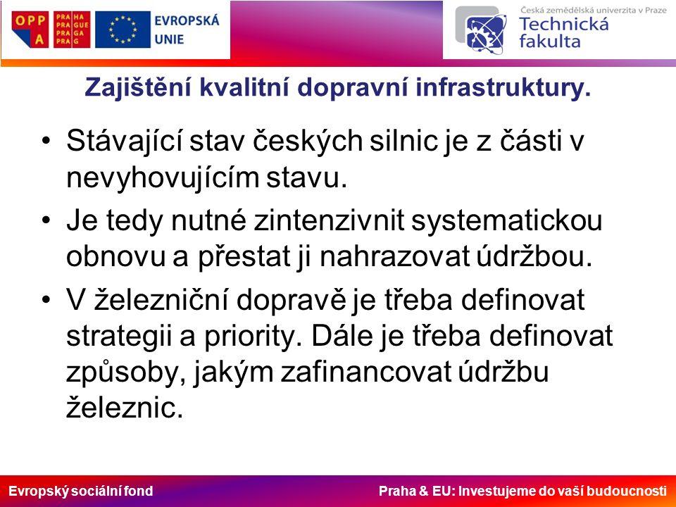 Evropský sociální fond Praha & EU: Investujeme do vaší budoucnosti Nástroje realizace novela zákona č.
