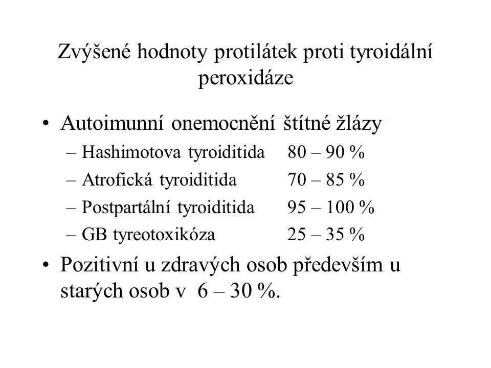 Zvýšené hodnoty protilátek proti tyroidální peroxidáze Autoimunní onemocnění štítné žlázy –Hashimotova tyroiditida 80 – 90 % –Atrofická tyroiditida 70 – 85 % –Postpartální tyroiditida95 – 100 % –GB tyreotoxikóza25 – 35 % Pozitivní u zdravých osob především u starých osob v 6 – 30 %.