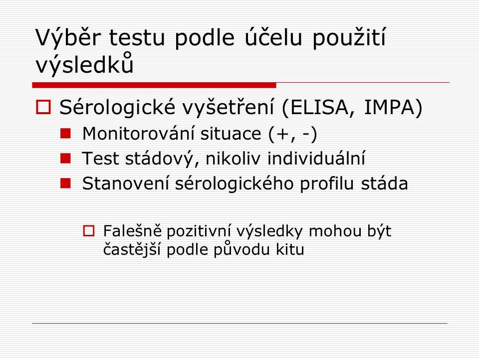 Výběr testu podle účelu použití výsledků  Sérologické vyšetření (ELISA, IMPA) Monitorování situace (+, -) Test stádový, nikoliv individuální Stanoven