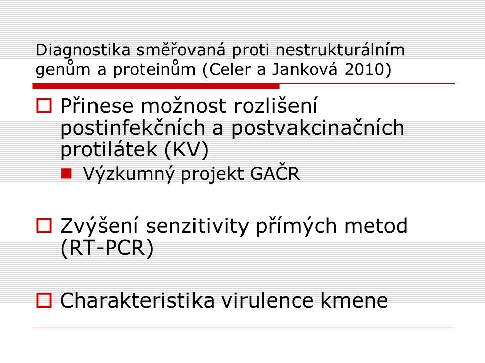 Diagnostika směřovaná proti nestrukturálním genům a proteinům (Celer a Janková 2010)  Přinese možnost rozlišení postinfekčních a postvakcinačních pro