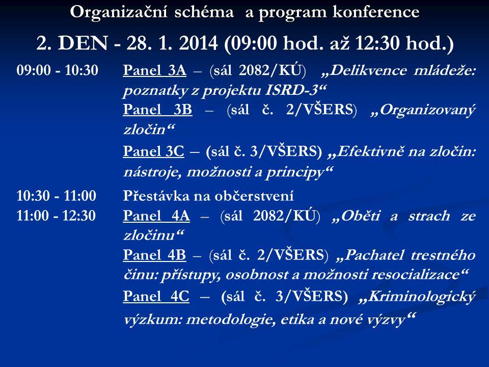 """Organizační schéma a program konference 2. DEN - 28. 1. 2014 (09:00 hod. až 12:30 hod.) 09:00 - 10:30Panel 3A – (sál 2082/KÚ) """"Delikvence mládeže: poz"""