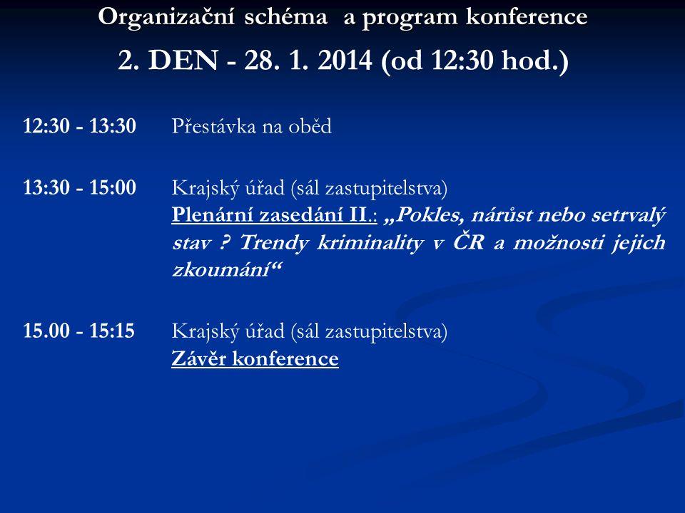 Organizační schéma a program konference 2. DEN - 28. 1. 2014 (od 12:30 hod.) 12:30 - 13:30Přestávka na oběd 13:30 - 15:00Krajský úřad (sál zastupitels