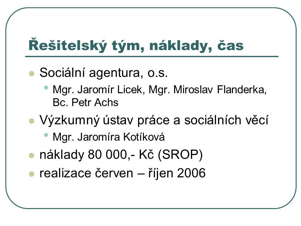 Řešitelský tým, náklady, čas Sociální agentura, o.s. Mgr. Jaromír Licek, Mgr. Miroslav Flanderka, Bc. Petr Achs Výzkumný ústav práce a sociálních věcí