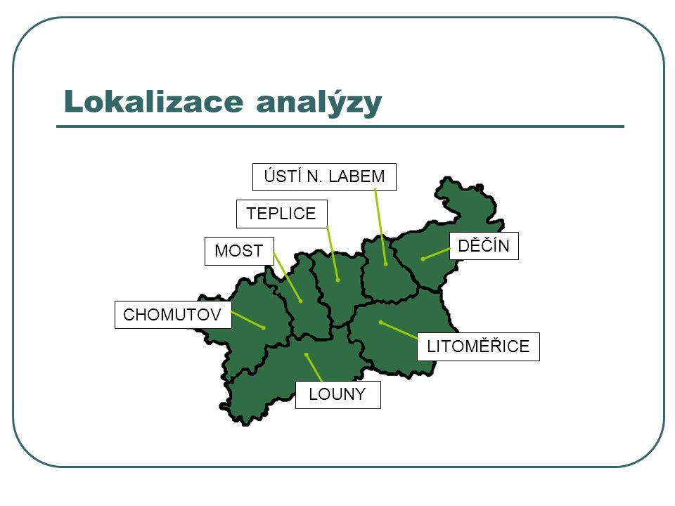Lokalizace analýzy ÚSTÍ N. LABEM TEPLICE MOST CHOMUTOV DĚČÍN LITOMĚŘICE LOUNY