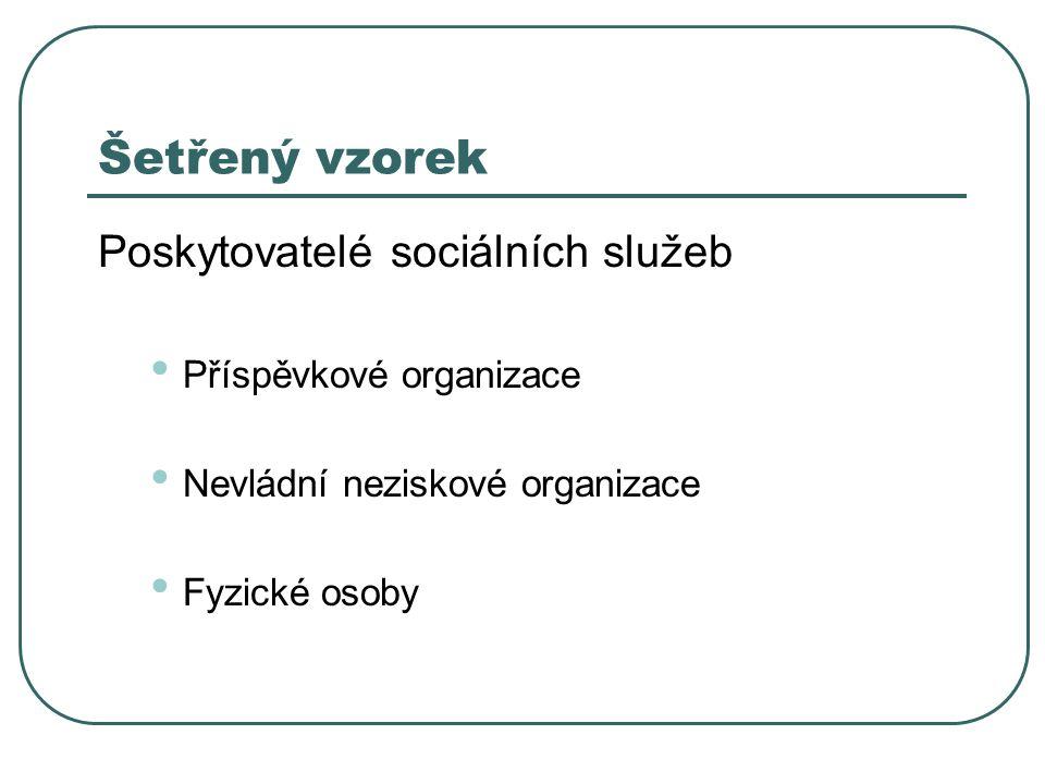 Šetřený vzorek Poskytovatelé sociálních služeb Příspěvkové organizace Nevládní neziskové organizace Fyzické osoby