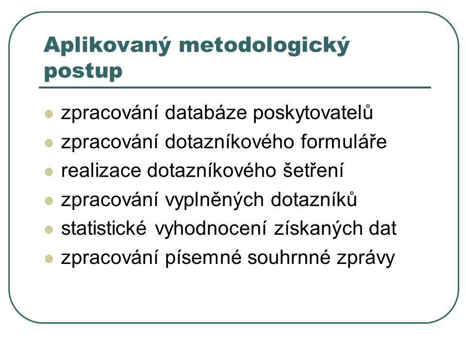 Aplikovaný metodologický postup zpracování databáze poskytovatelů zpracování dotazníkového formuláře realizace dotazníkového šetření zpracování vyplněných dotazníků statistické vyhodnocení získaných dat zpracování písemné souhrnné zprávy