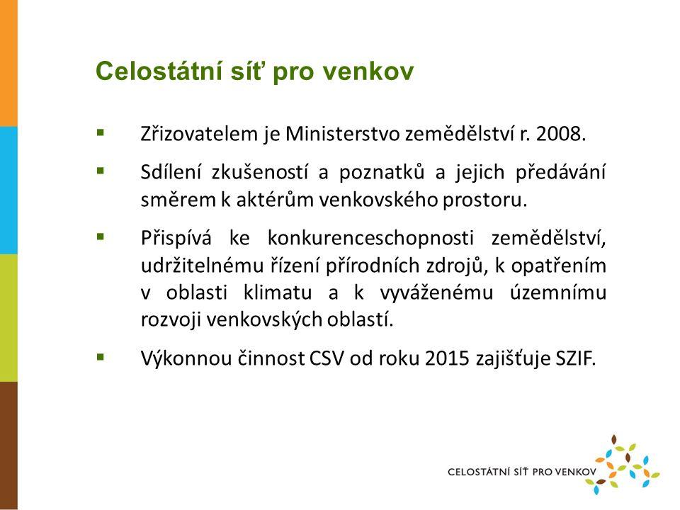 Celostátní síť pro venkov RO Brno NUTS II Jihovýchod Jihomoravský kraj a Kraj Vysočina