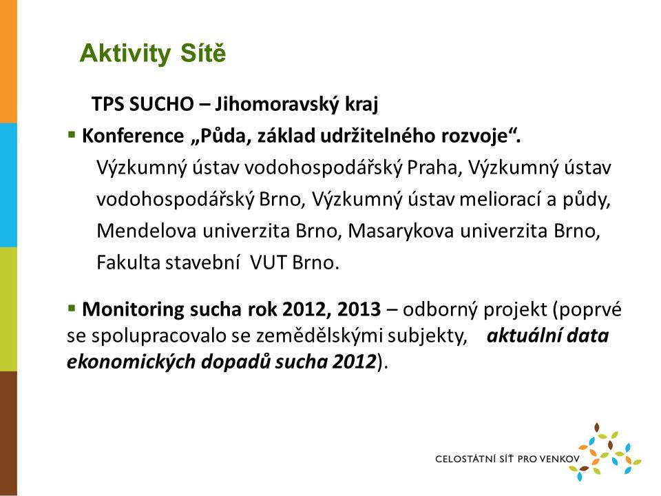 Aktivity Sítě 2015 – I.