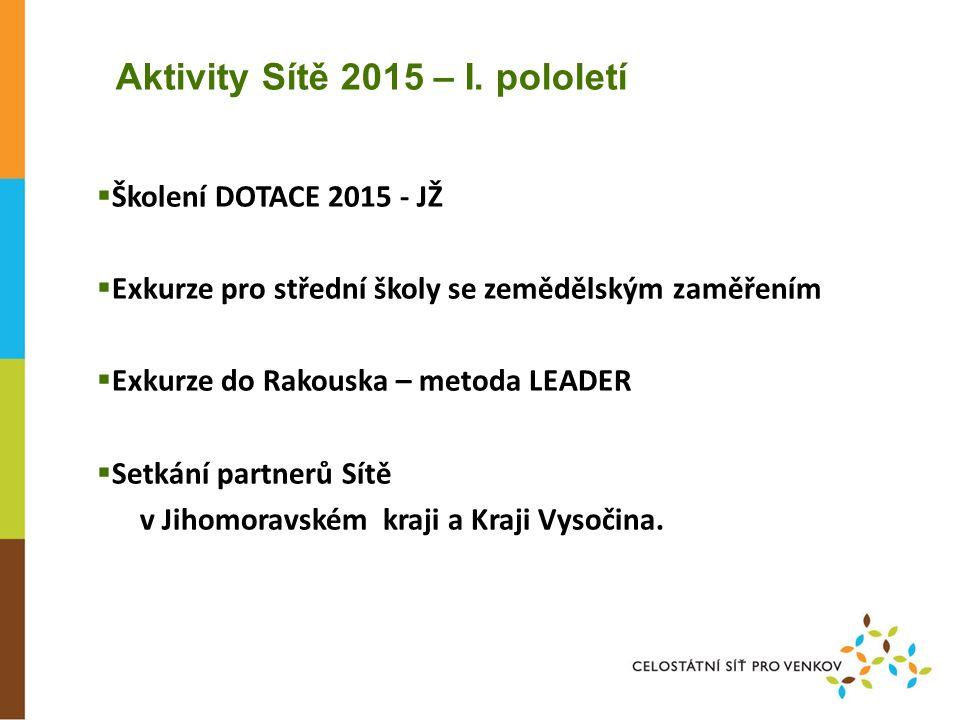 Aktivity Sítě 2015 – II.pololetí  Semináře k PRV – I.