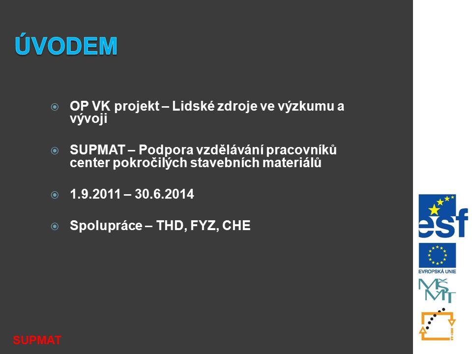 14 SUPMAT – Podpora vzdělávání pracovníků center pokročilých stavebních materiálů Registrační číslo CZ.1.07/2.3.00/20.0111 Tento projekt je spolufinancován Evropským sociálním fondem a státním rozpočtem České republiky