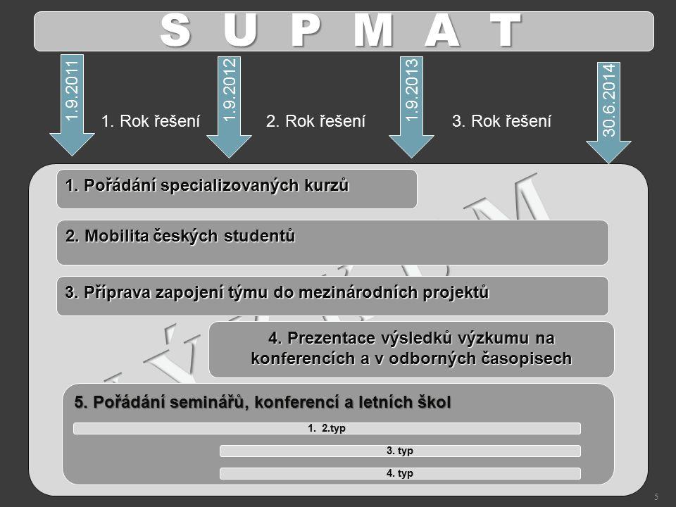 6 1.Pořádání specializovaných kurzů 2. Mobilita českých studentů 3.