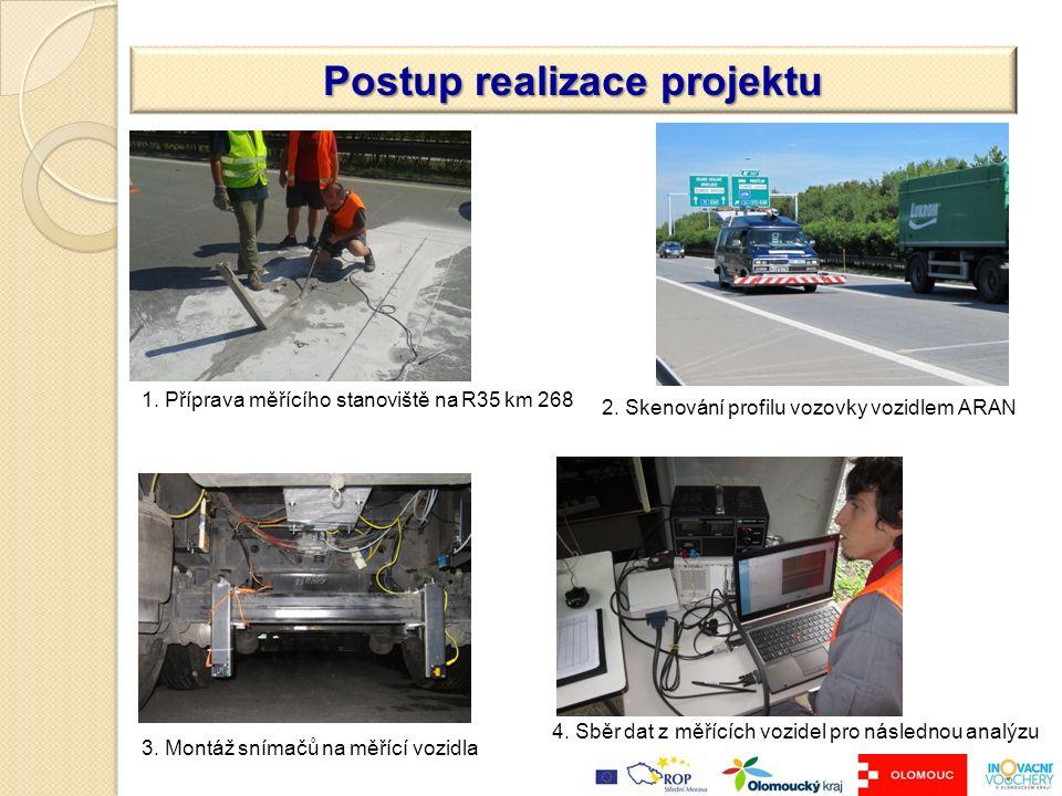 Postup realizace projektu 2. Skenování profilu vozovky vozidlem ARAN 3.