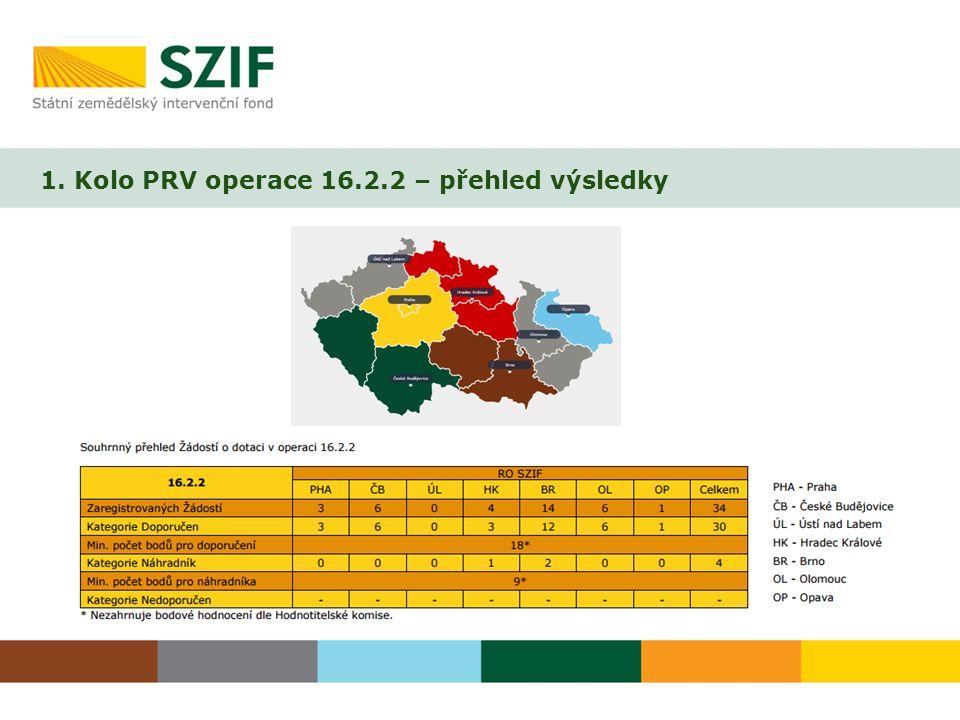 1. Kolo PRV operace 16.2.2 – přehled výsledky