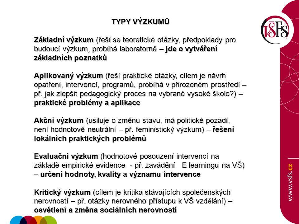 TYPY VÝZKUMŮ Základní výzkum (řeší se teoretické otázky, předpoklady pro budoucí výzkum, probíhá laboratorně – jde o vytváření základních poznatků Aplikovaný výzkum (řeší praktické otázky, cílem je návrh opatření, intervencí, programů, probíhá v přirozeném prostředí – př.