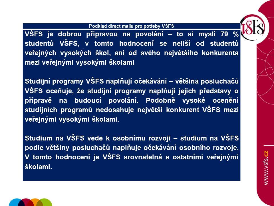 Podklad direct mailu pro potřeby VŠFS VŠFS znamená kvalitní vzdělání – to si myslí po prvních dvou semestrech studia na VŠFS 92,7 % oslovených posluchačů (z celkového počtu 701 respondentů).