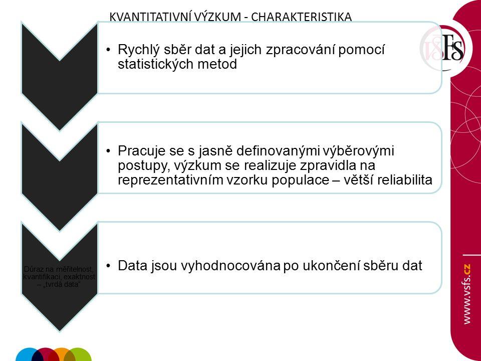"""KVANTITATIVNÍ VÝZKUM - CHARAKTERISTIKA Rychlý sběr dat a jejich zpracování pomocí statistických metod Pracuje se s jasně definovanými výběrovými postupy, výzkum se realizuje zpravidla na reprezentativním vzorku populace – větší reliabilita Důraz na měřitelnost, kvantifikaci, exaktnost – """"tvrdá data Data jsou vyhodnocována po ukončení sběru dat"""